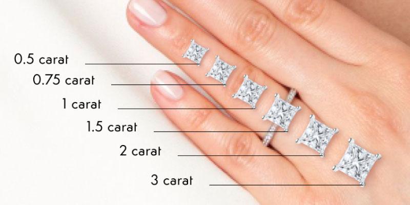 diamond carat size on hand